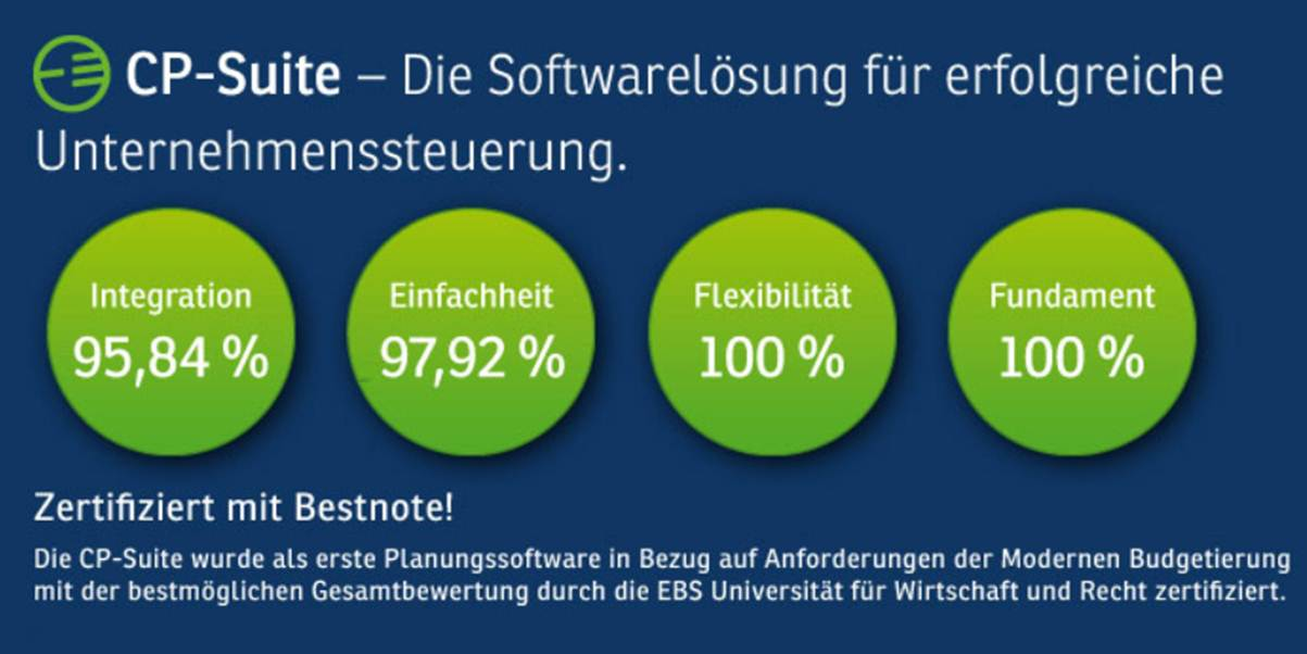 Neues Video Controlling Software Corporate Planning Suite