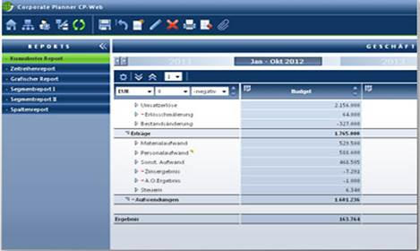 Controlling Software CP-SUITE Web-Planung mit CP WEB