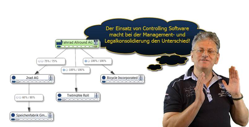 Beteiligungscontrolling Software