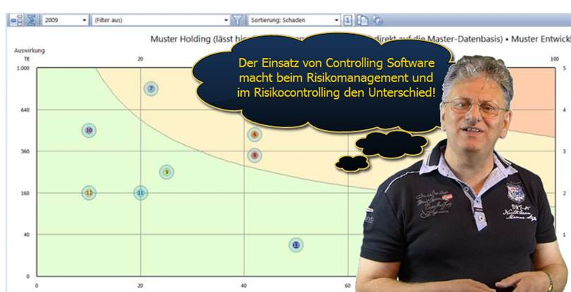 Risikomanagement und Risikocontrolling mit CP Risk