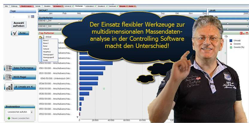 Datenanalyse mit QlikView