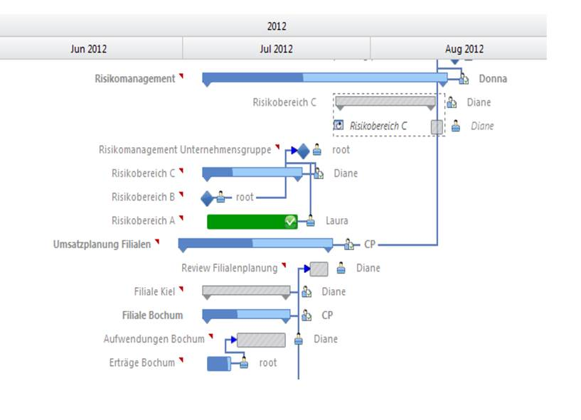 Workflow Planung CP Suite