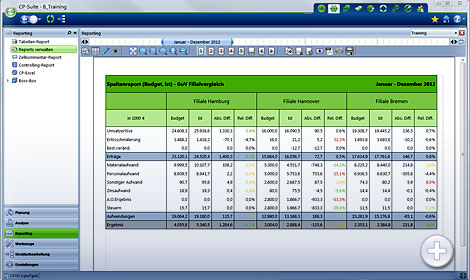 Controlling Software CP Suite Planung und Budgetierung