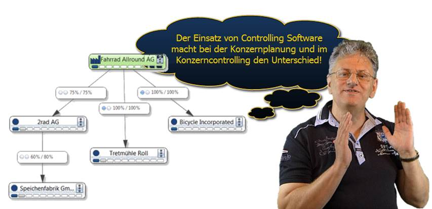 Corporate Planner Konzerncontrolling