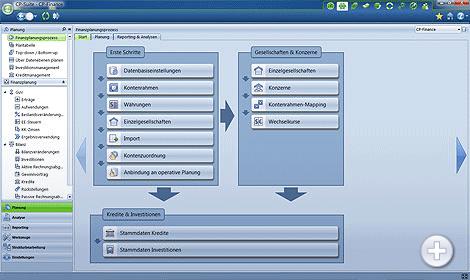 Controlling Software Finanzplanung Finanzcontrolling