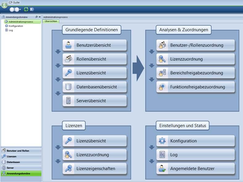 controllingsoftware cp-Suite