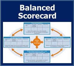 balance scorecard in healthcare industry Welcome to sunnybrook's strategic balanced scorecard the purpose of this site is to give you a window on the hospital to see how we are doing in meeting our eight strategic goals that were.