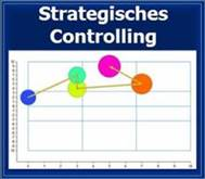 CP Strategy - Controlling Software strategische Planung strategisches Controlling