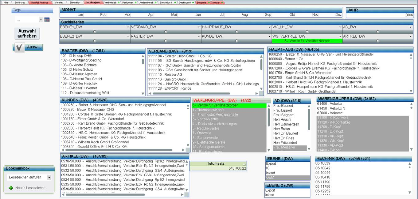 Vertriebscontrolling mit QlikView