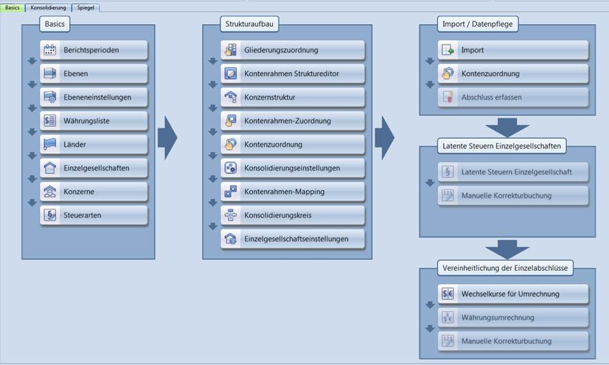 Konsolidierungssoftware Basics