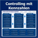 Controlling Kennzahlen