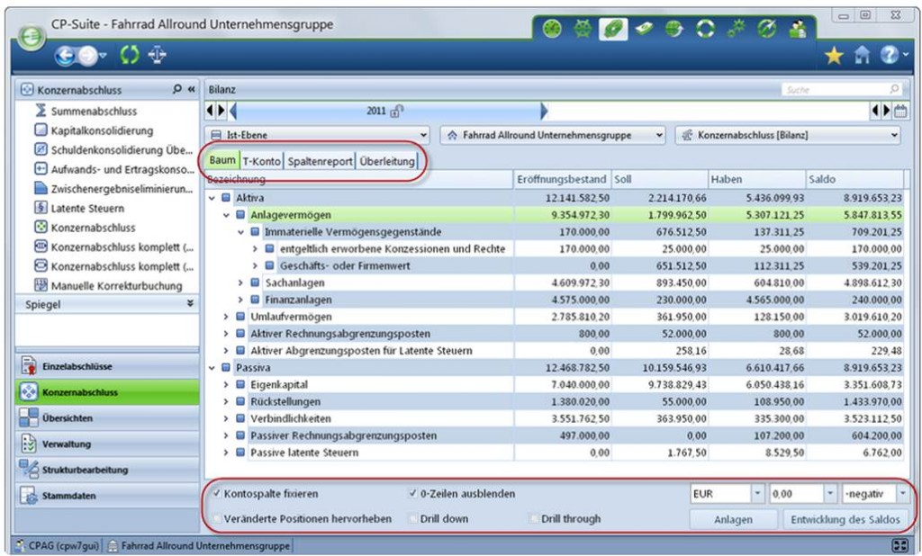 Konzernabschluss Management Legalkonsolidierung