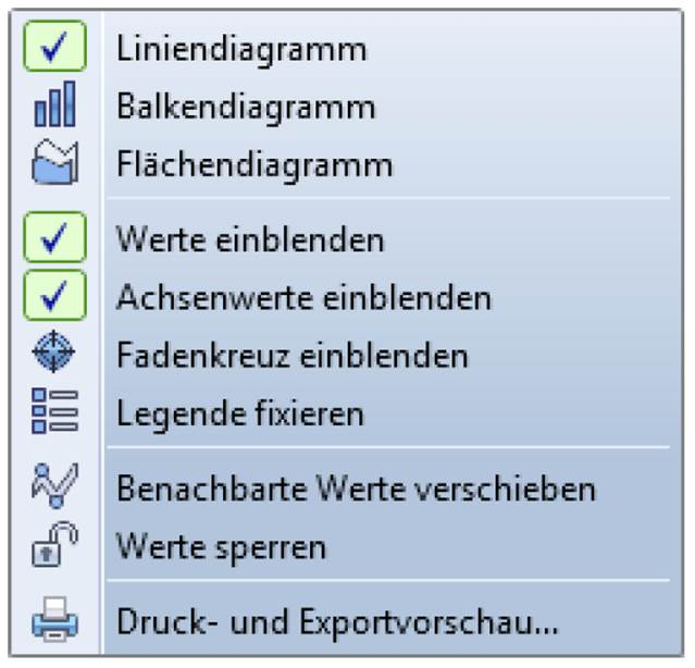Controlling Software CP Suite Neue Version 4