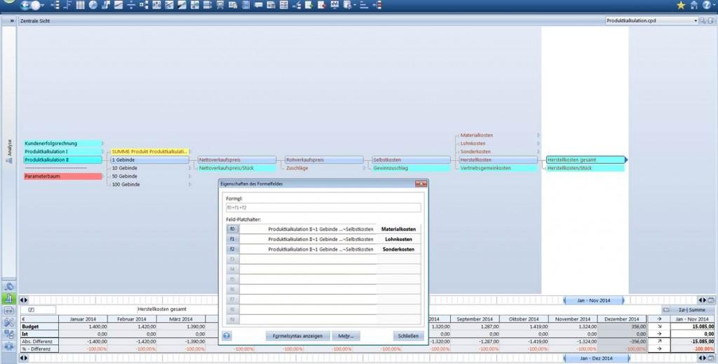 Produkterfolgsrechnung Vertriebsplanung Vertriebscontrolling
