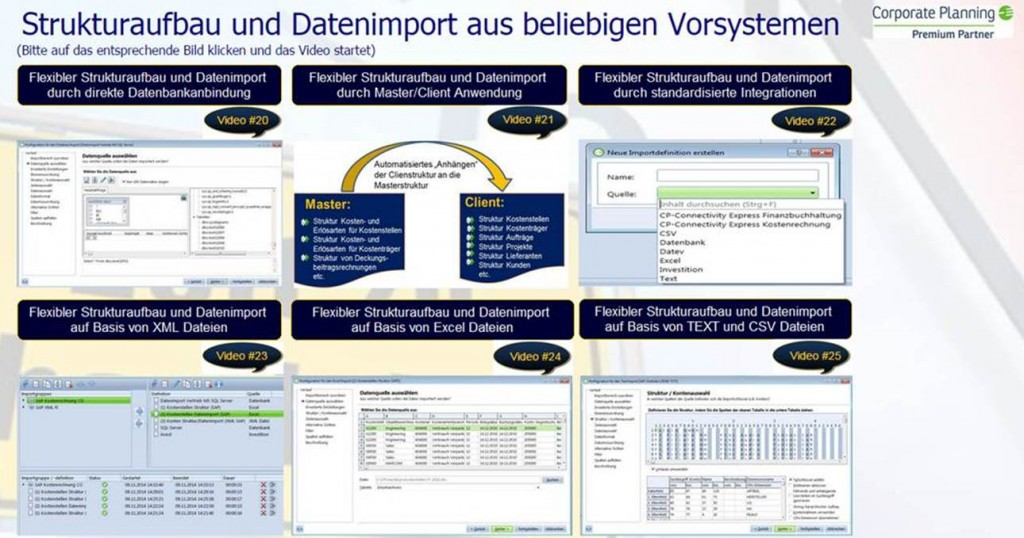 Video Kurs Controlling Software CP Suite Strukturaufbau und Datenimport