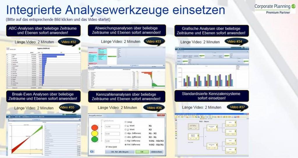 Standardisierte Analysewerkzeuge Corporate Planner sofort einsetzen
