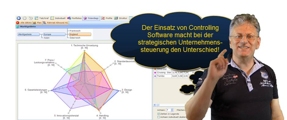 Integration CP-Strategie