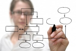 Beratungsleistungen Controlling Software CP Suite