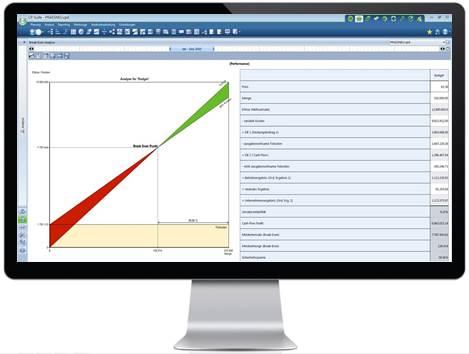 Mit Corporate Planner unternehmensweit analysieren