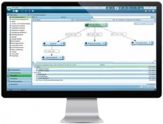 Controlling Software CP Suite Inhalt Video Kurs