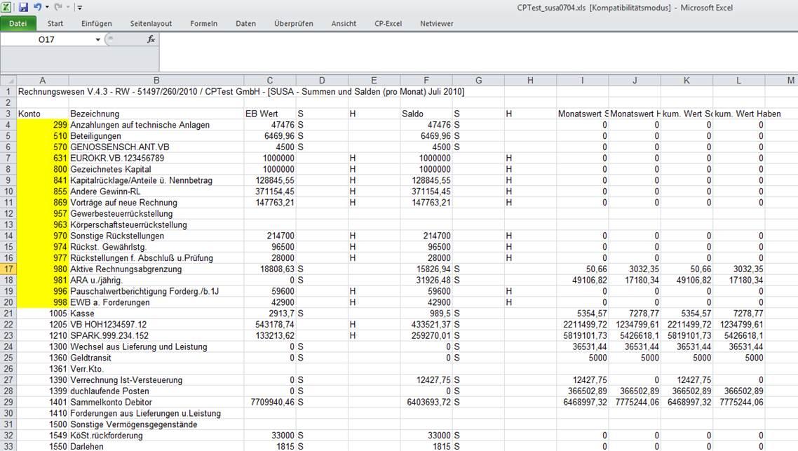 Corporate Planner Datenquellen