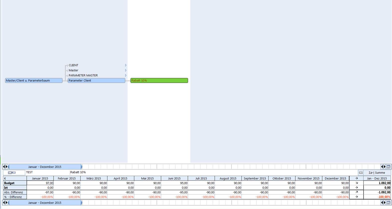 Corporate Planner Nutzung Parameterbaum