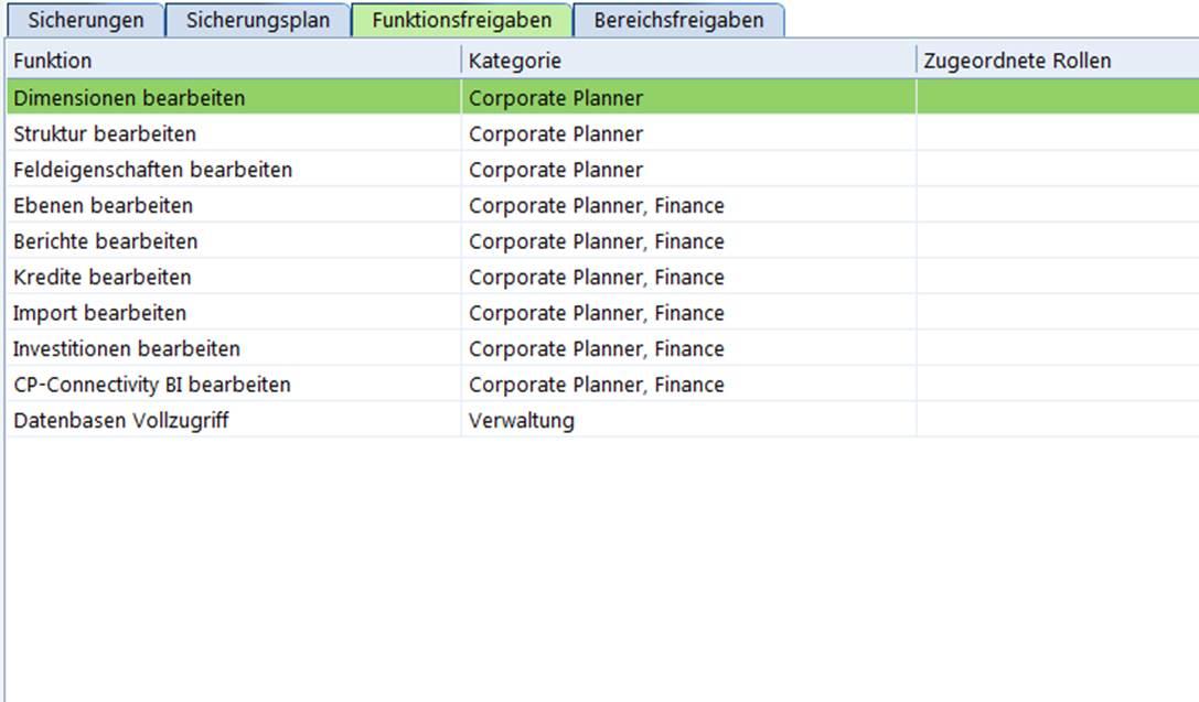 Funktionsrechte Corporate Planner einrichten