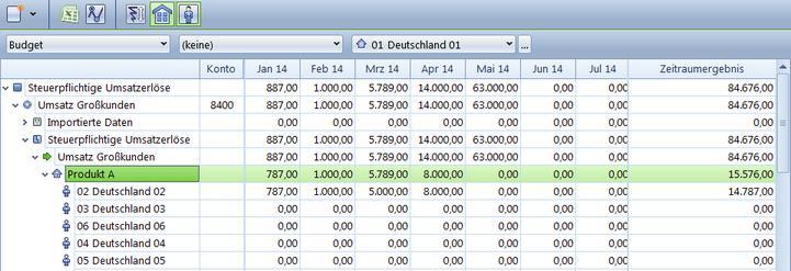 CP Finance Logikbaustein Vorlagen