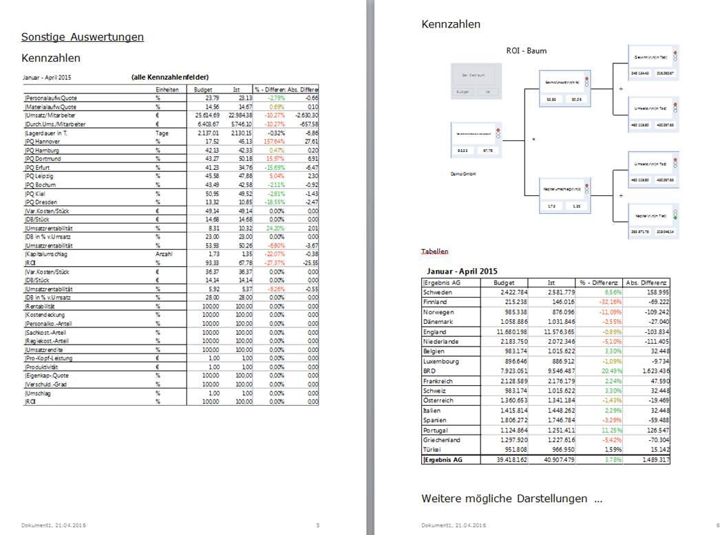 Corporate Planner Controlling Reporte erstellen