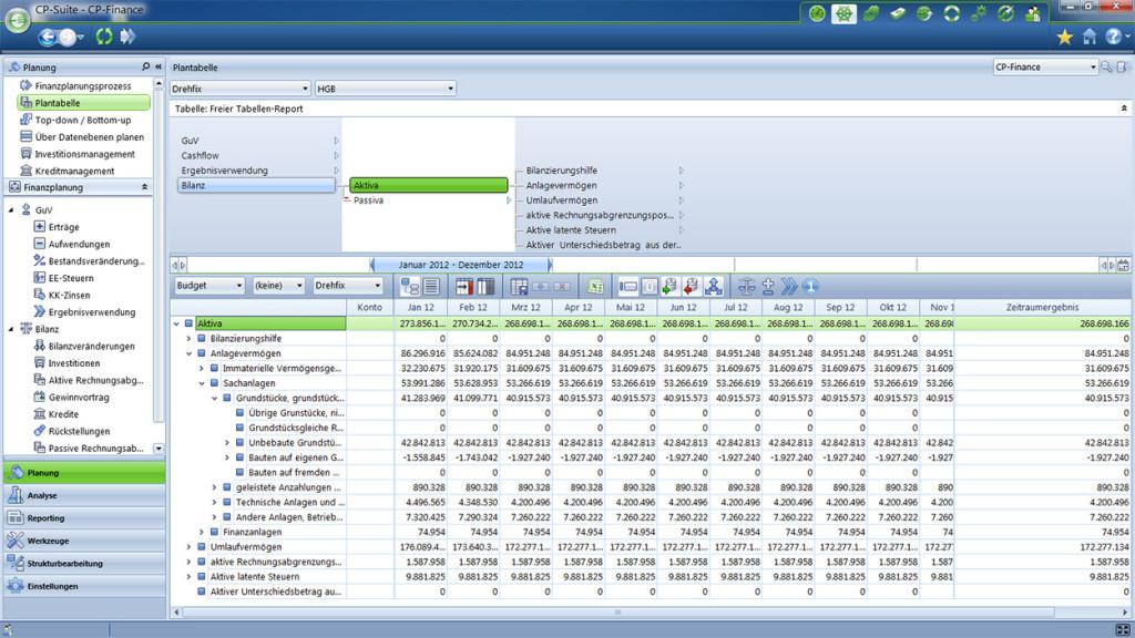 Finanzplanung Finanzcontrolling mit CP Finance