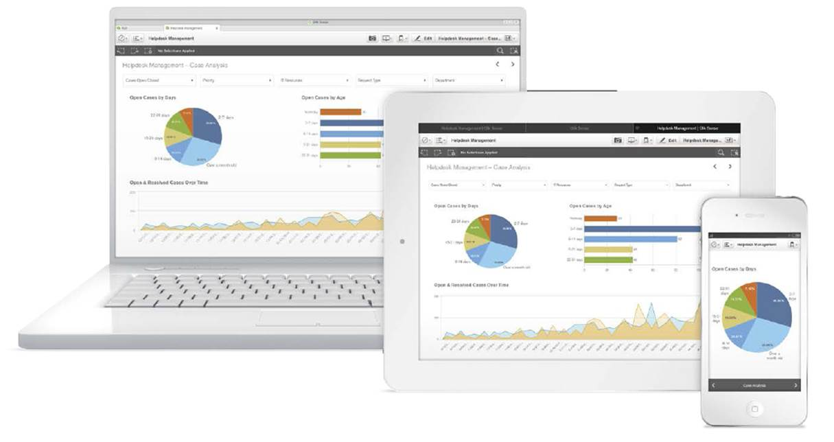Small Business Version QlikView und Qlik Sense Desktop