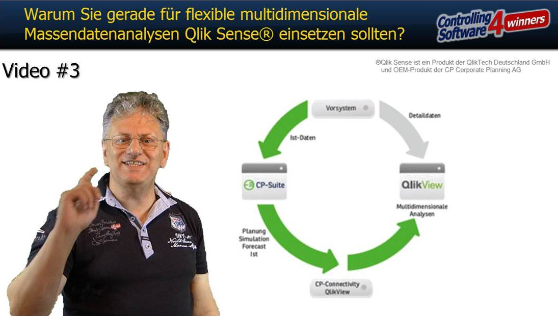Video 4: Datenimport mit CP-Connectivity für Qlik Sense