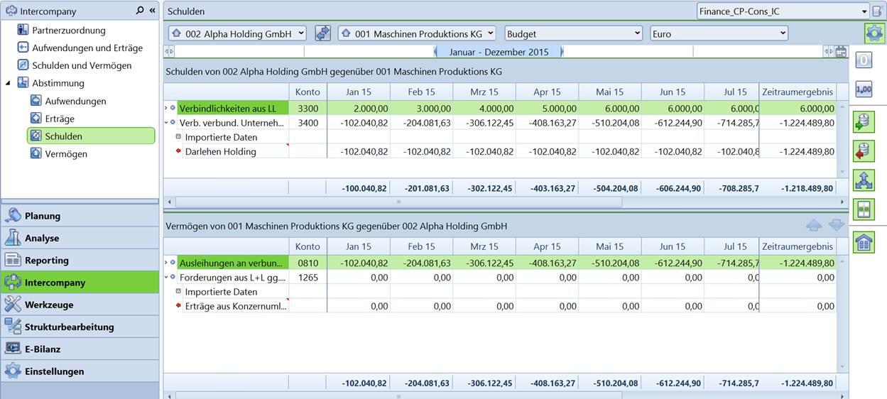 Intercompany Abstimmung CP Finance
