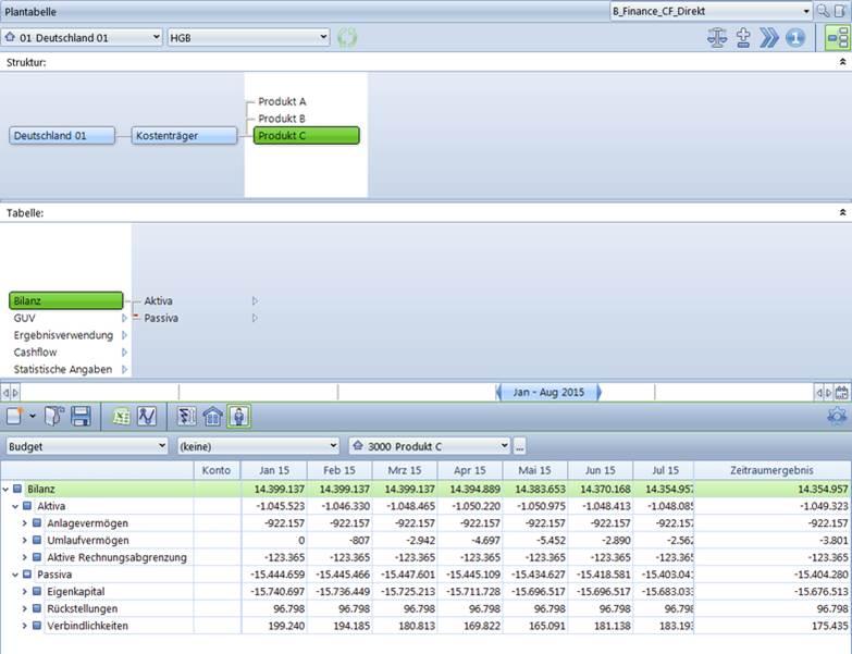 Plantabelle CP Finance