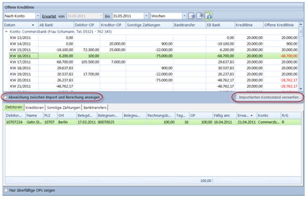 CP Cash Analyse Liquiditaet Gesellschaften
