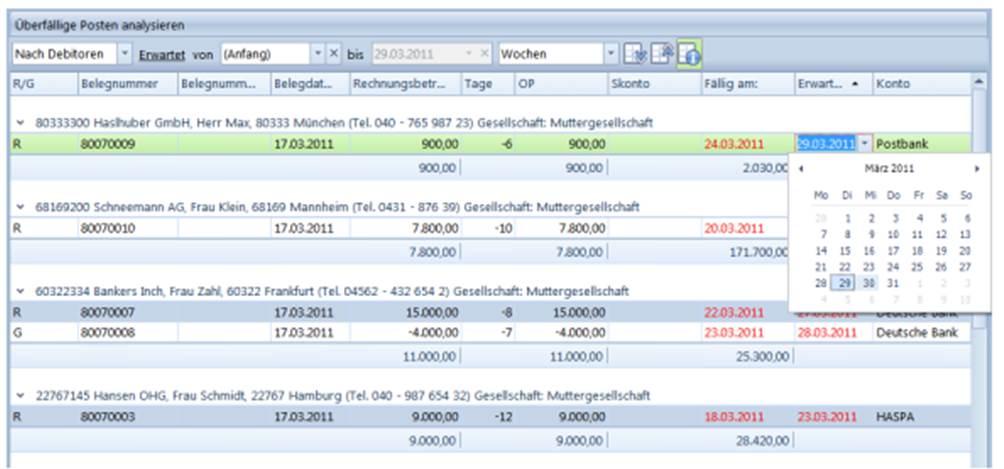 CP Cash Liquiditaetsverlauf analysieren