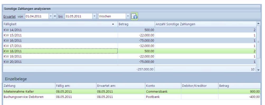 Sonstige Einzahlungen Auszahlungen CP Cash