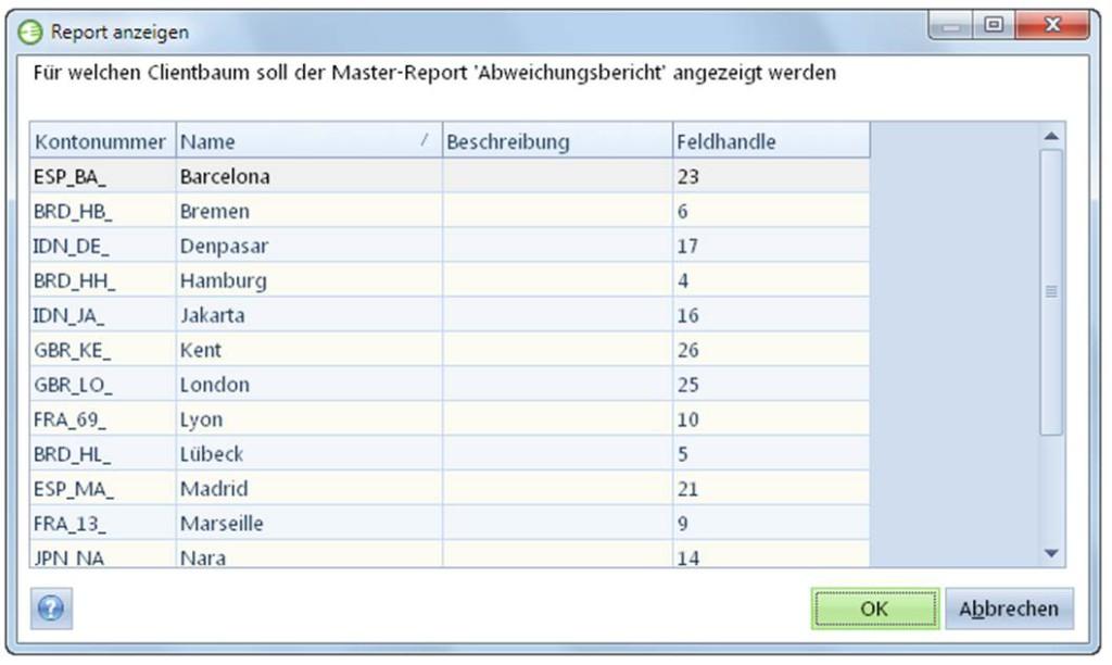 Corporate Planner Master Reporte erstellen