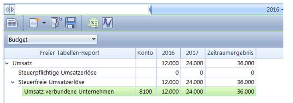 CP-Finance Neuheiten Version 5