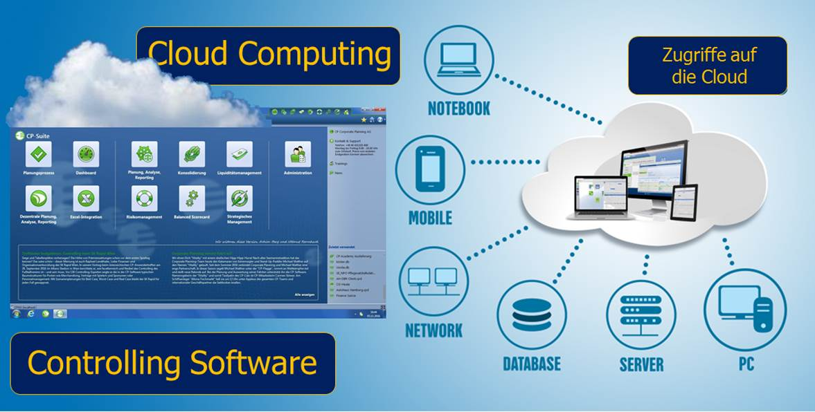 Cloud Dienst oder OnPremise Controlling Software?