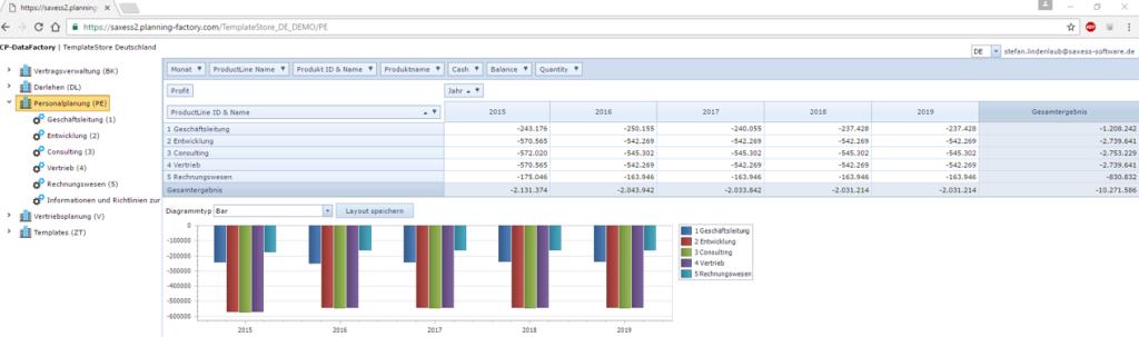 Personalplanung SX DataFactory