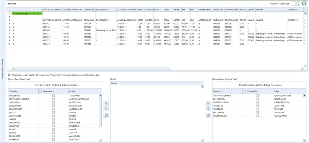 Planung Controlling Transport und Logistikunternehmen mit CP-Sales