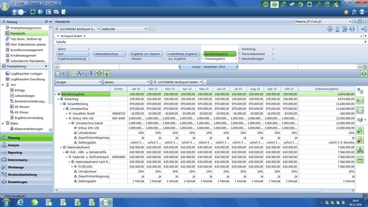 Smart Planner integrierte Leistungsparameter
