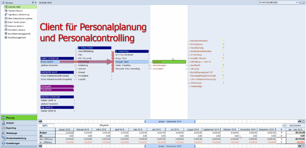 Client Personalplanung und Personalcontrolling