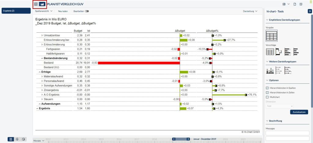 Neuheiten Corporate Planning Suite Version 6.0.200